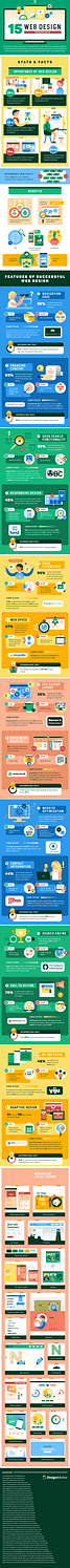 user experience statistics infographic