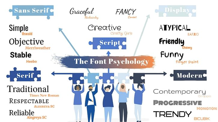 The Font Psychology